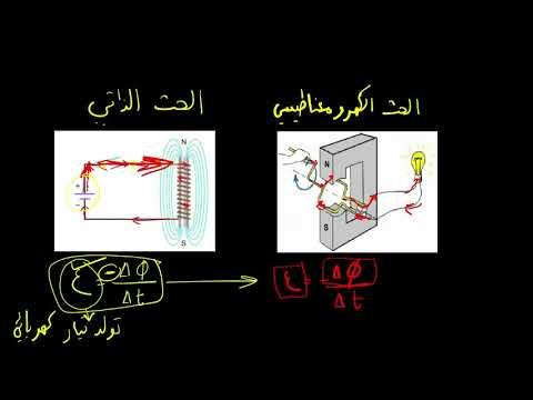 فيزياء   المحولات