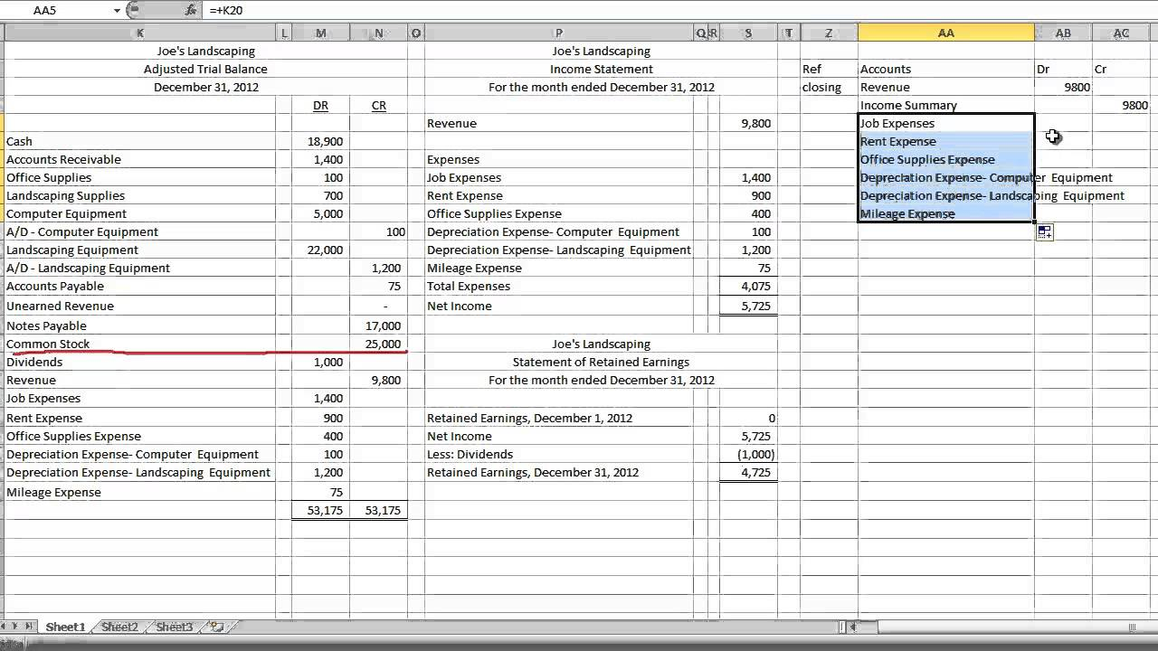 what is the result of the closing entries in accounting Accounting closing entries closing entries at the end of the accounting period, the balances in temporary accounts are transferred to an income summary account and a retained earnings account, thereby resetting the balance of the temporary accounts to zero to begin the next accounting period.