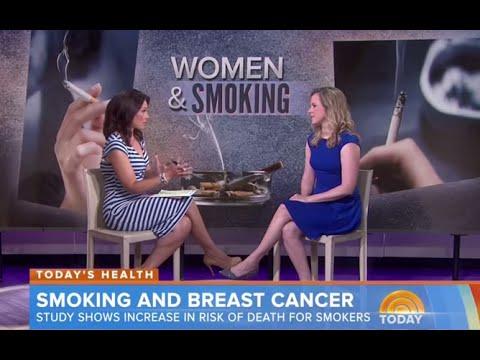 Poliklinika Harni - Daljnji dokazi za veću smrtnost od karcinoma dojki kod pušačica