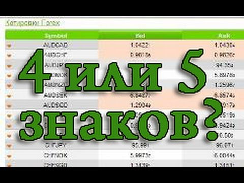 Forex4you александр лобода meta trader online