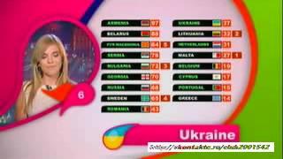 Голосование на Детском Евровидении   2007