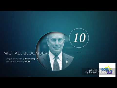 TOP 10 RICHEST PEOPLE IN WORLD 2017