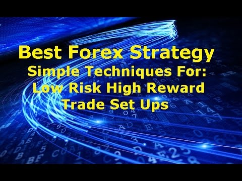 Forex Trading: News Strategy COT Filter & Technical Analysis High Odds FX Trades