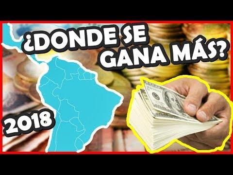 Salario Mínimo Latinoamérica 2018 ¿Dónde se gana más?   Peruvian Life