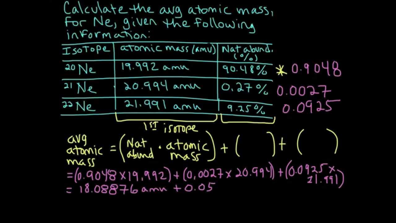 Calculating The Average Atomic Mass For Neon Example Youtube