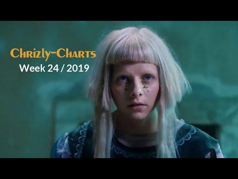 Chrizly-Charts TOP 50: June 16th 2019 - Week 24 short