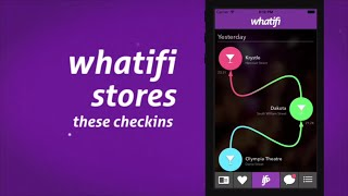 Whatifi: The Event Reconnection App