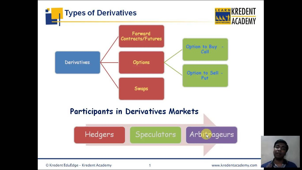 derivative markets in india essay
