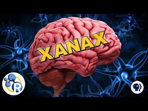 How Does Xanax Work?