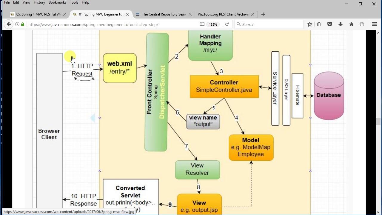 Spring Mvc Restful Web Service Beginner Tutorial