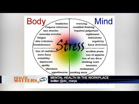 Mental Health In The Workplace |Health Matters|