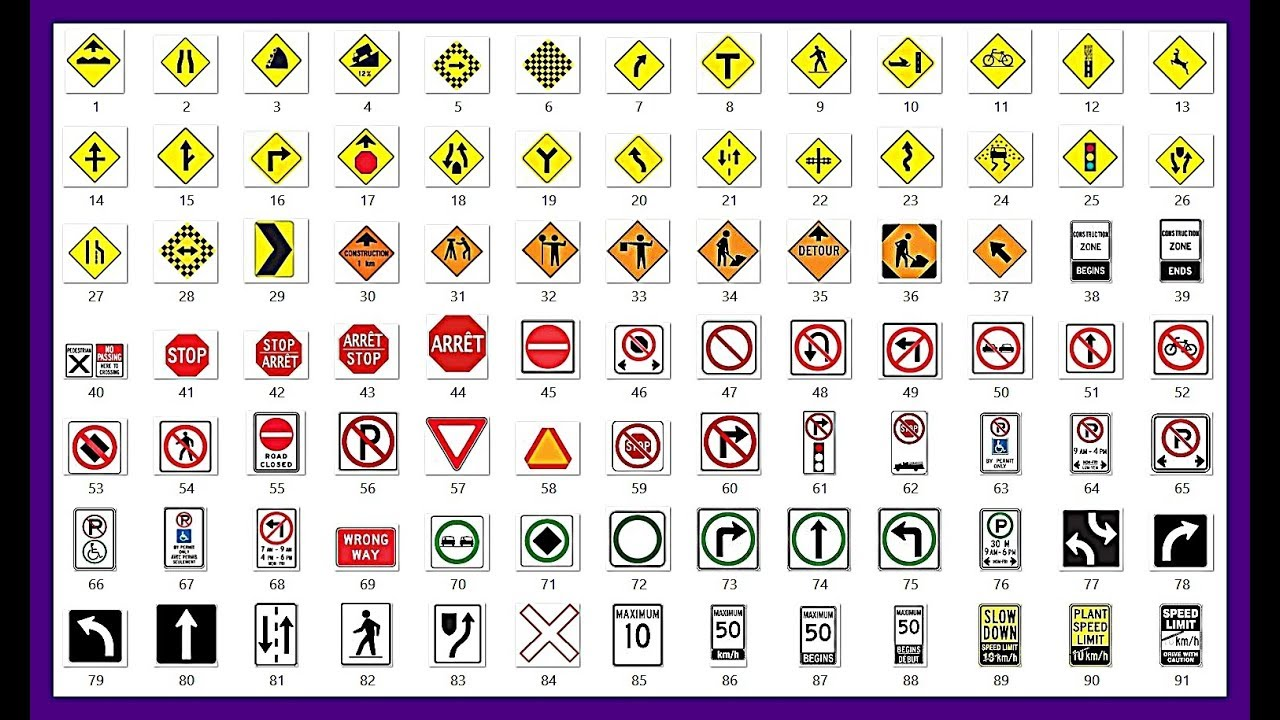 Learning road signs canada,traffic signs canada,driving signs, yield sign