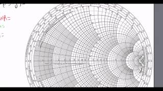 Brief tutorial on Smith chart