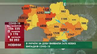 Коронавірус в Україні: статистика за 13 вересня