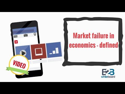 Market failure in economics - defined