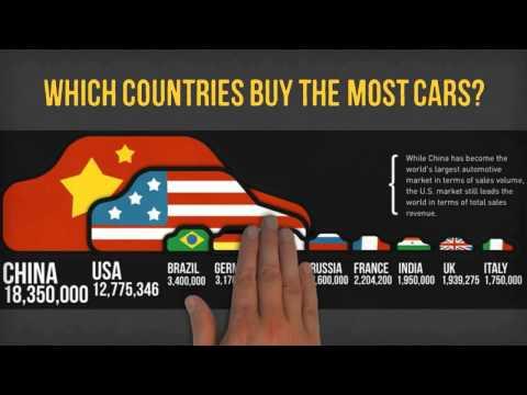 Global Car Sales 2011 - Global Automotive Statistics