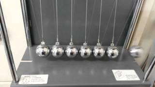 振り子の運動エネルギーが保存されているため振動を繰り返しています。h...