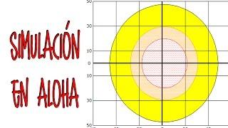 Simulación de explosión de tanque de gas LP en ALOHA | Tutorial