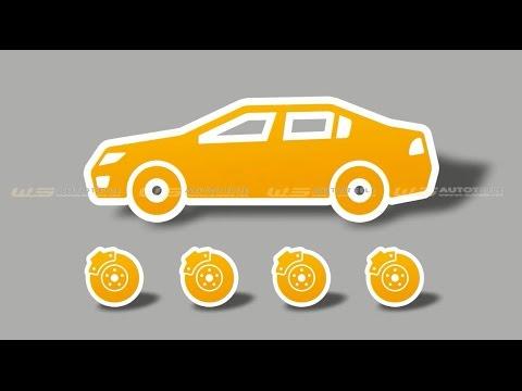 Autoteile Bestellen