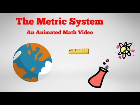 A beginners guide to the Metric System