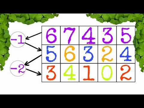 Bé vui học toán lớp 1 - Luyện tập cuối tuần 13