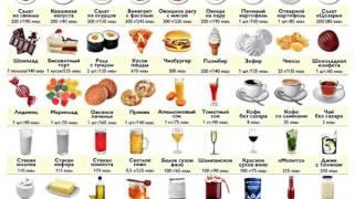 Таблица калорий калорийности продуктов