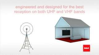 RCA Antennas - RCA Indoor Digital Flat ANT1000 ANT1052