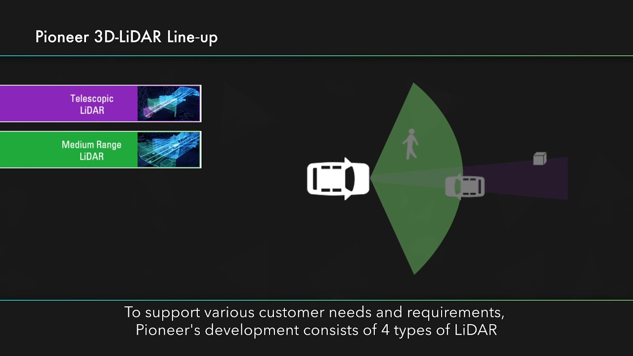 Pioneer and Canon to develop 3D-LiDAR sensor