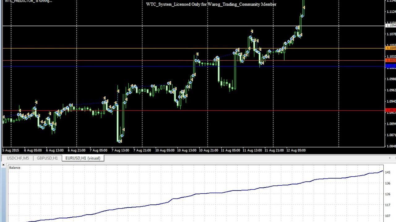 Super max forex trading system.part1.rar