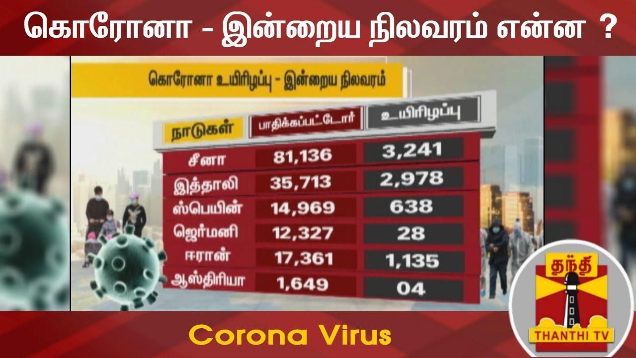 கொரோனா - இன்றைய நிலவரம் என்ன ? | Corona Virus | China | Italy | Iran