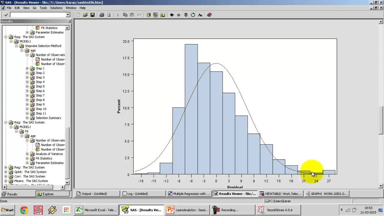 9  Residual Analysis in Linear Regression