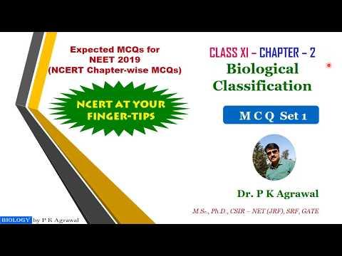 NCERT at your finger tips : Revise NCERT Biology Chapter 2 (MCQs Set 1)
