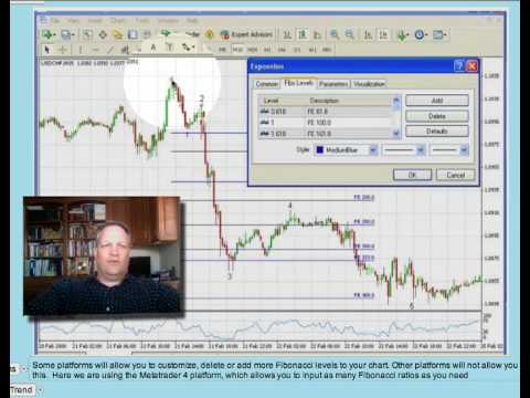 Forex trading lessons youtube