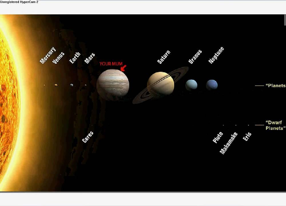 Funny solar system diagram youtube funny solar system diagram ccuart Choice Image