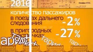Россия в цифрах. 06. Железные дороги.(, 2012-03-27T19:18:05.000Z)