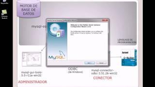 INSTALACION DE MYSQL, ADMINISTRADOR Y CONNECTOR