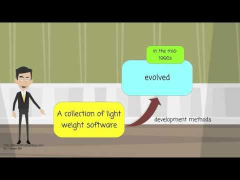 Agile Software Development - Part 2 - History