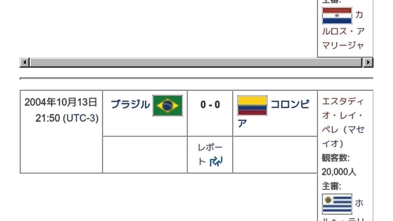 2006 FIFAワールドカップ・南米...