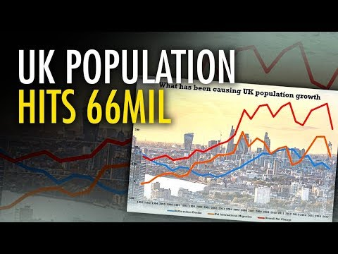 UK population reaches record 66M | Jack Buckby