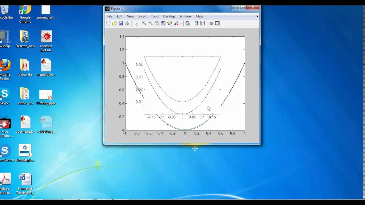 Zoomed plot in same figure magnify on figure matlab lecture 3a zoomed plot in same figure magnify on figure matlab lecture 3a ccuart Image collections