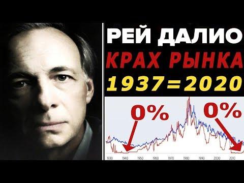 РЭЙ ДАЛИО: Экономика