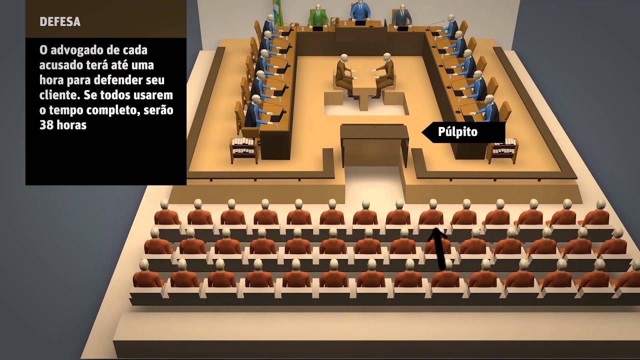 As muitas faces do Mensalão em 20 infográficos interativos