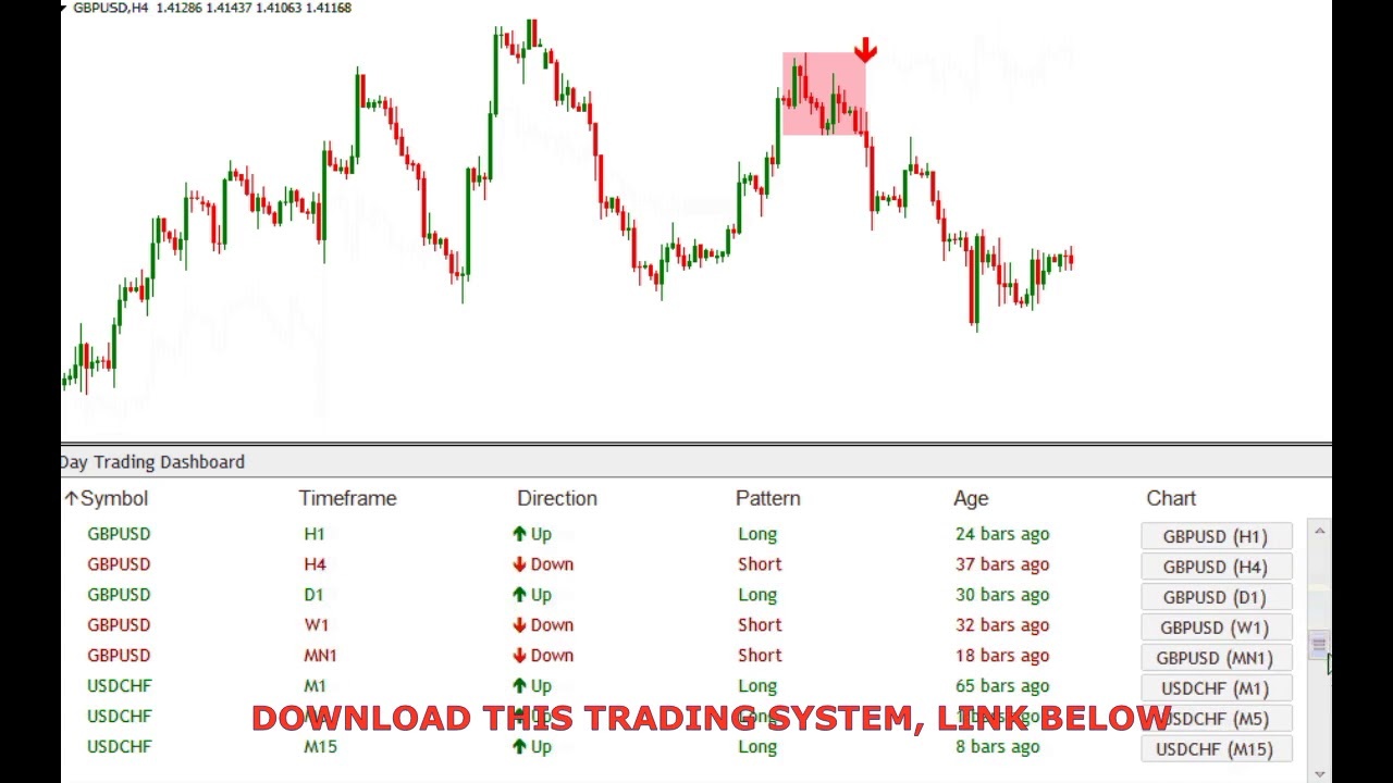 Forex risk free trading investec wealth and investment limited company