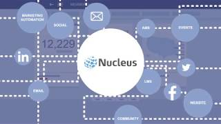 Nucleus Analytics Product Video