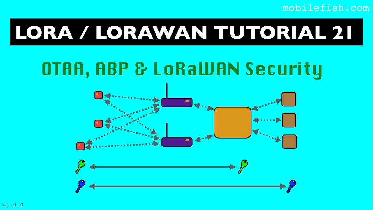 LoRa/LoRaWAN tutorial 21: OTAA, ABP and LoRaWAN Security