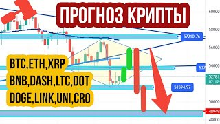 🙈Биткоин падение! Эфириум прогноз и Btc анализ криптовалют Xrp, Bnb, Dash, Ltc, Dot, Link, Uni, Doge