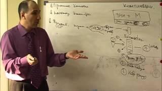 Тренинг hr, оценка кандидата, в процессе интервью, лекция 1(Тренинг Оценка кандидата, в процессе интервью, служит анализу компетенций кандидата. Компетенции кандидат..., 2013-04-19T16:03:02.000Z)