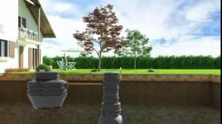 Przydomowa oczyszczalnia ścieków DELFIN PRO PREMIUM MBBR