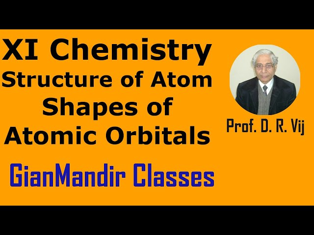 XI Chemistry - Structure of Atoms - Shapes of Atomic Orbitals by Ruchi Mam