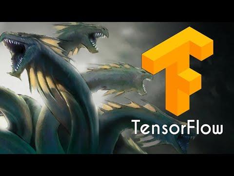 Custom Training Loops for Multi Headed Tensorflow 2 Models